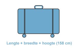 KLM ruimbagage